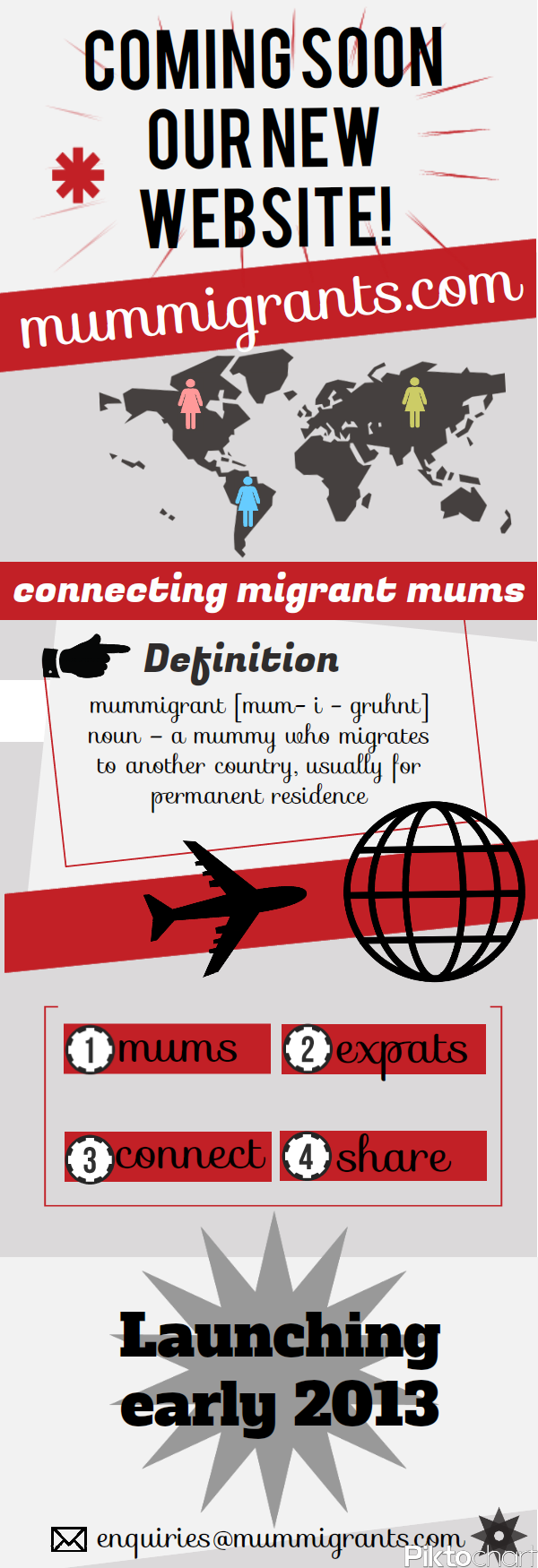 mummigrants.com